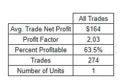 Robust trading strategies llc
