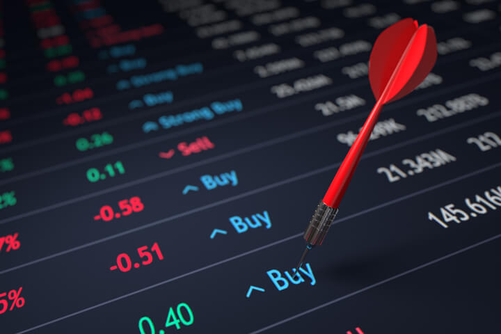 What Is the Best Day Trading Course?