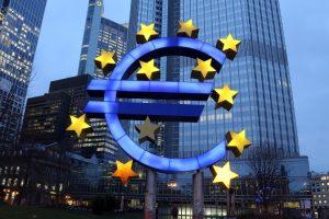 Euro Bund Futures