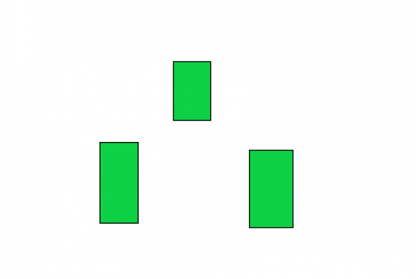 Are Gaps Always Filled? (Statistics Included)! (What Does Fill the Gap Mean?)
