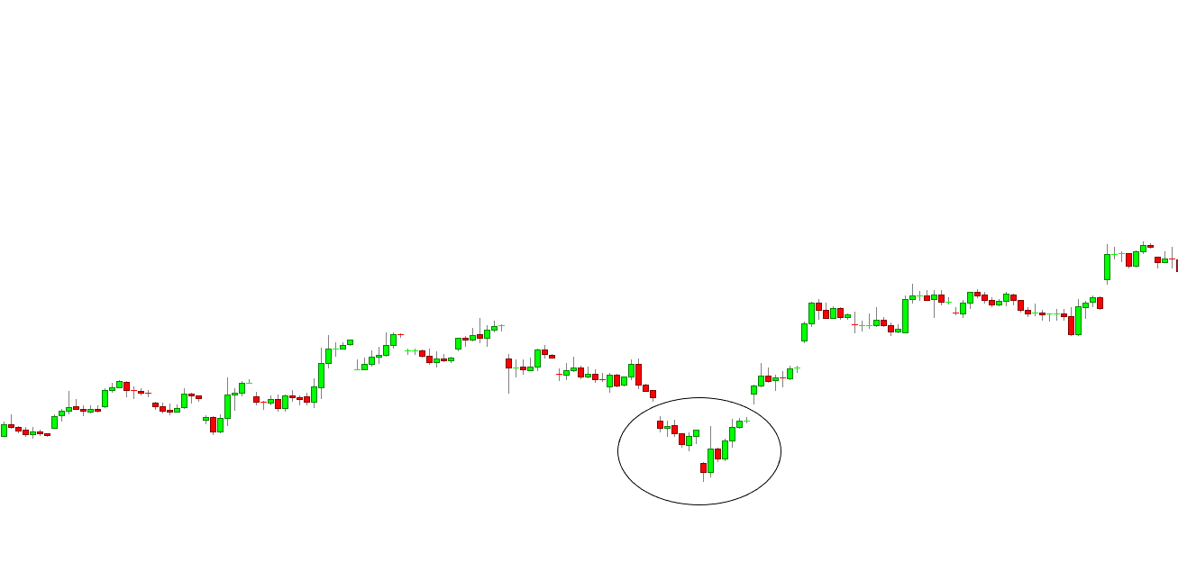 Island Reversal Pattern Guide – How to Trade the Island Reversal Pattern (Top and Bottom)