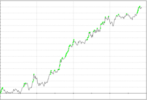 Trading Edges