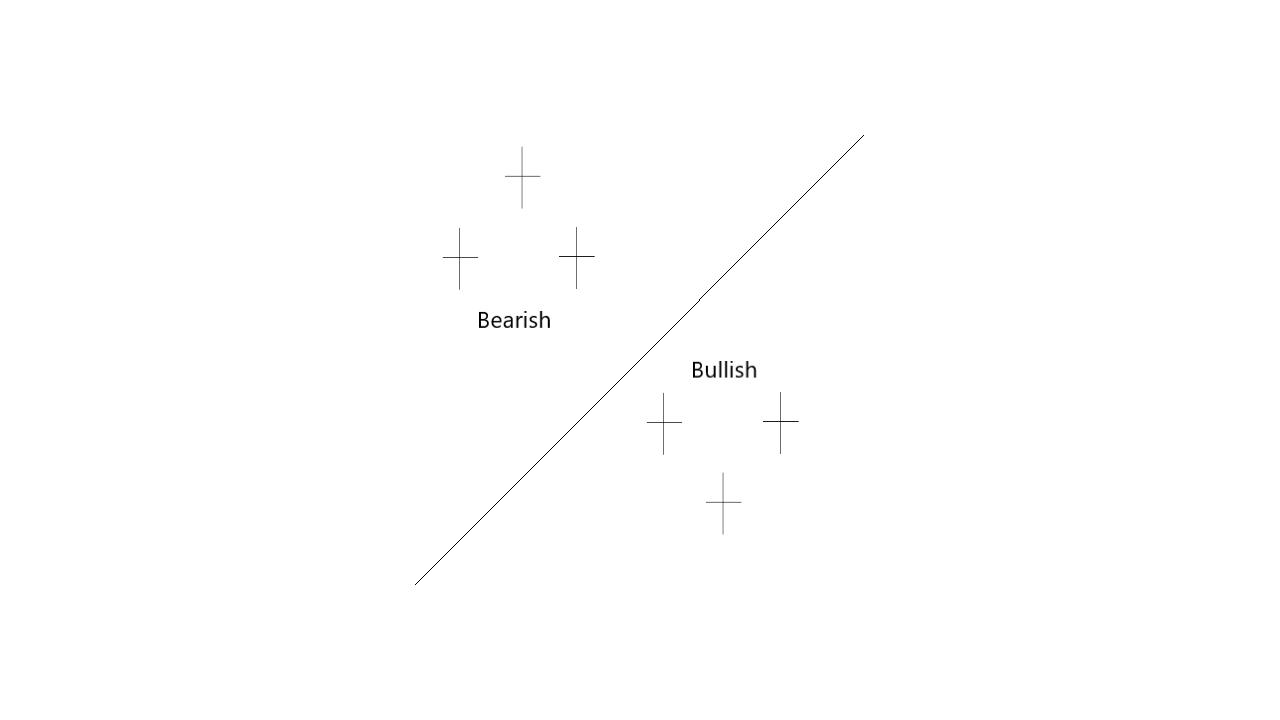 Bullish and Bearish Tri-Star Doji Candlestick Patterns – Meaning, Definition & Trading Strategies