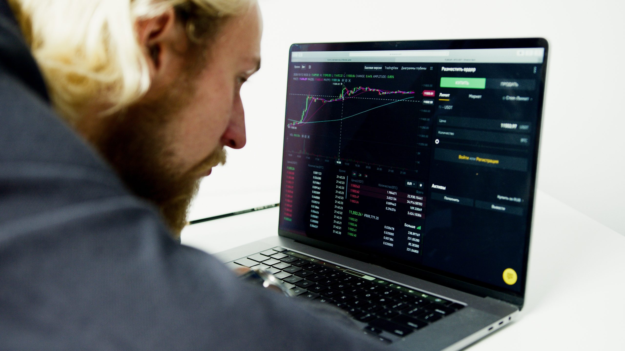 What Percentage Of Trading Is Algorithmic?
