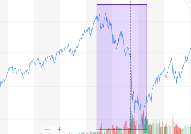 2007 Market Crash