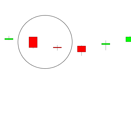 Matching Low Candlestick Pattern - Definition, Meaning & Trading Strategies