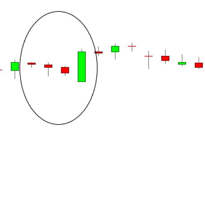 Bearish Three Line Strike Example