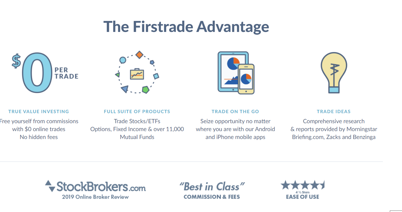 Firsttrade Features