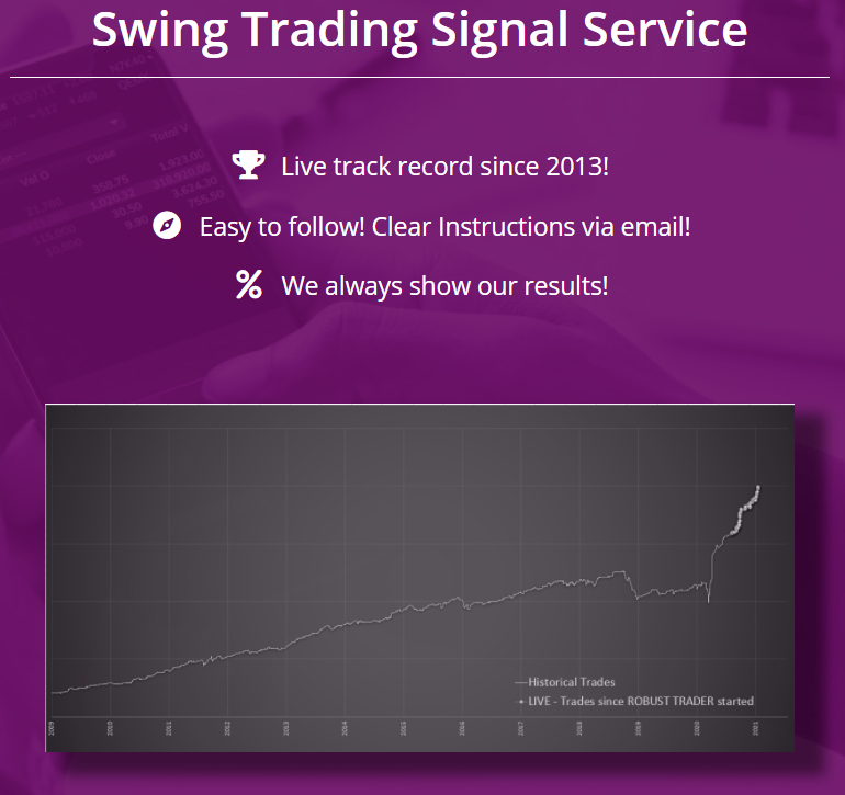 Swing Trading Signals – This Is How We Do it