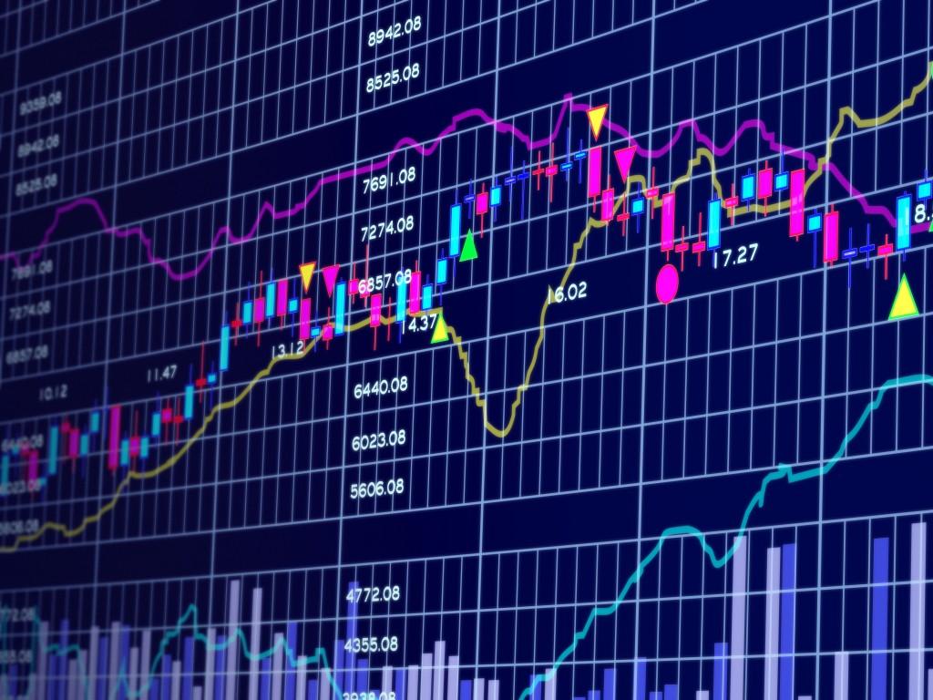 Swing Trading Charts
